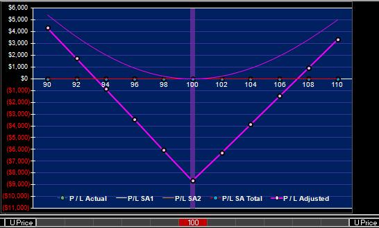 Вводный курс бинарные опционы бесплатно графики рынка для бинарных опционах